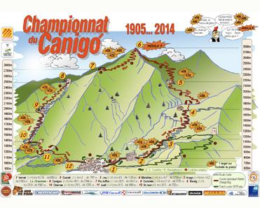Course du Canigou